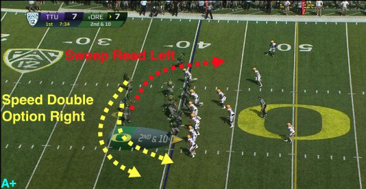 Oregon's New Straddled Triple Option Combo Series – Fish Reports – FishDuck Oregon Ducks Football Analysis For The Casual Fan